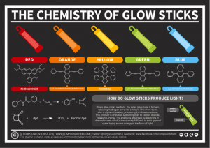what makes glow sticks glow different colours